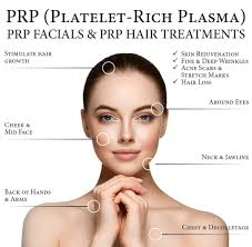 Platelet rich plasma theray : An effective therapy for varius conditions